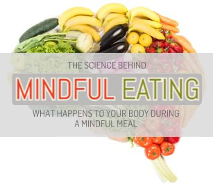 Thumbnail image for The Science Behind Mindful Eating - Infographic