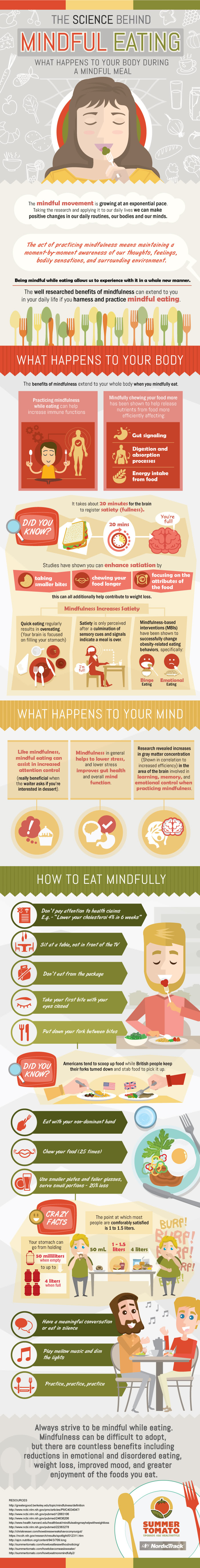 The Science Behind Mindful Eating - Infographic
