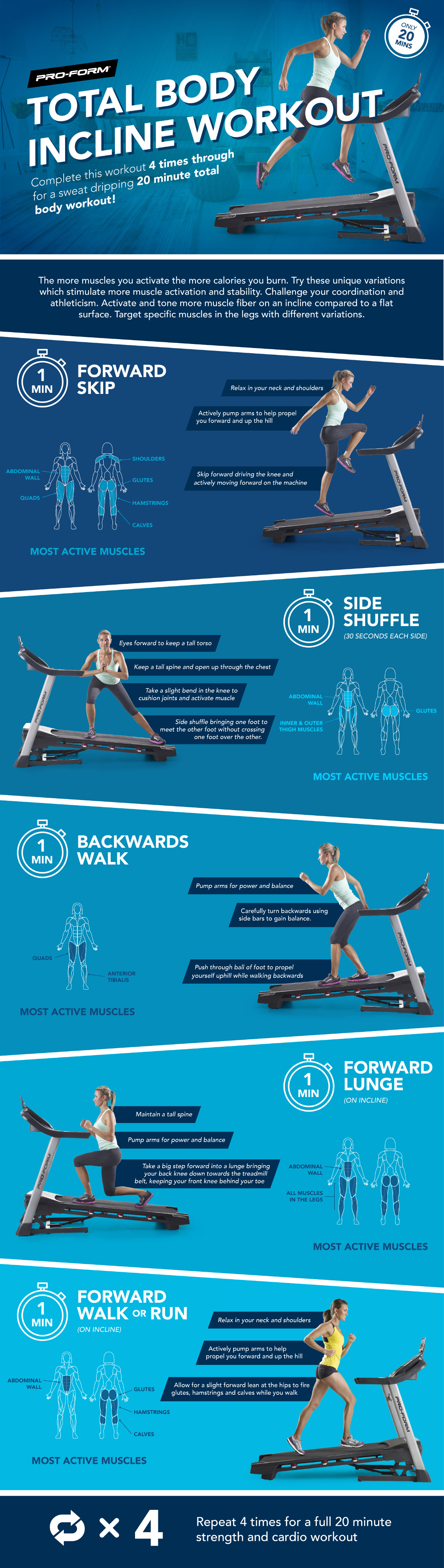 Total Body Incline Workout